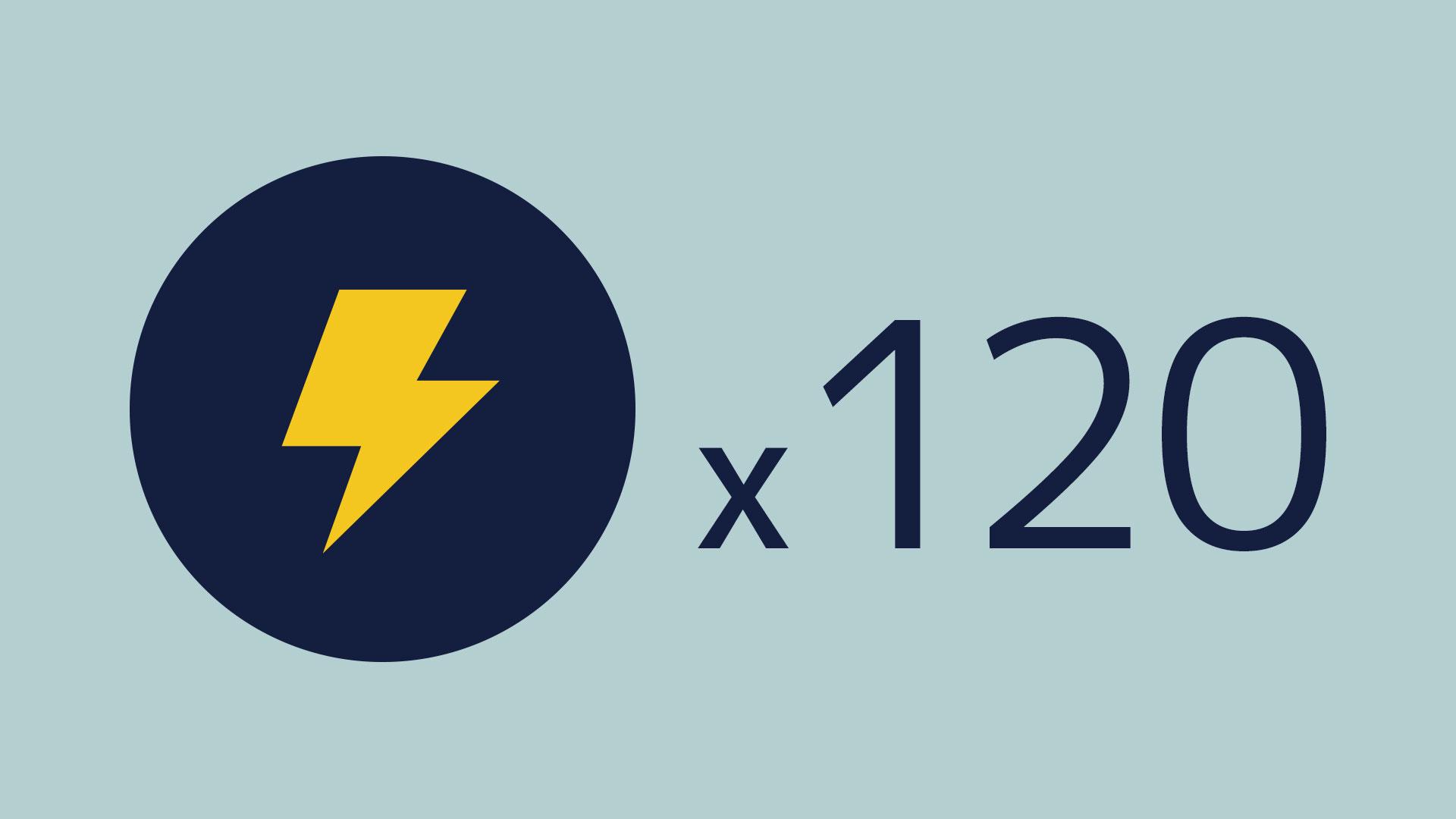 120 Lightnings